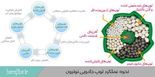 http://www.harajiha.ir/pic/uploads/1545303856.jpg
